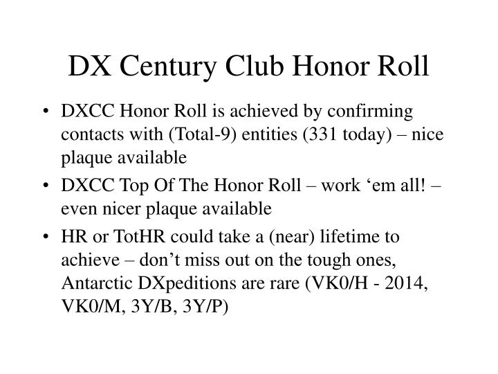 DX Century Club Honor Roll