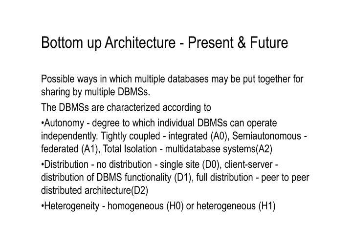 Bottom up Architecture - Present & Future