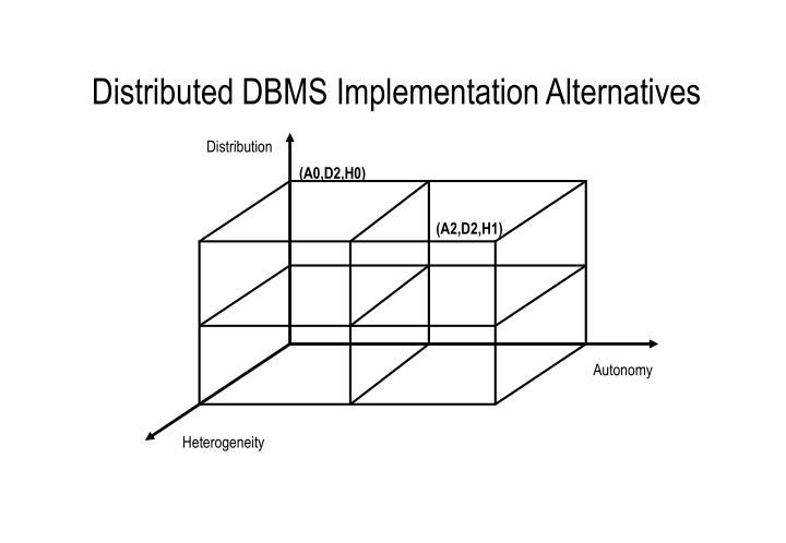 Distributed DBMS Implementation Alternatives