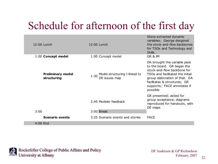 Schedule for afternoon of the first day