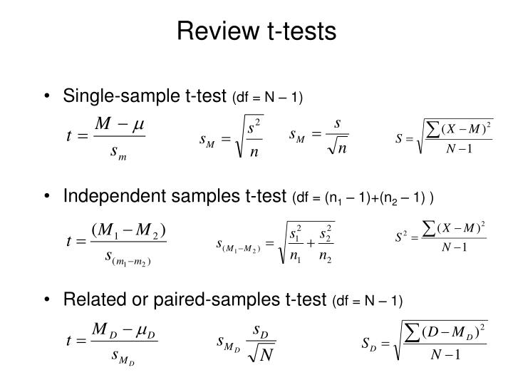 Review t tests