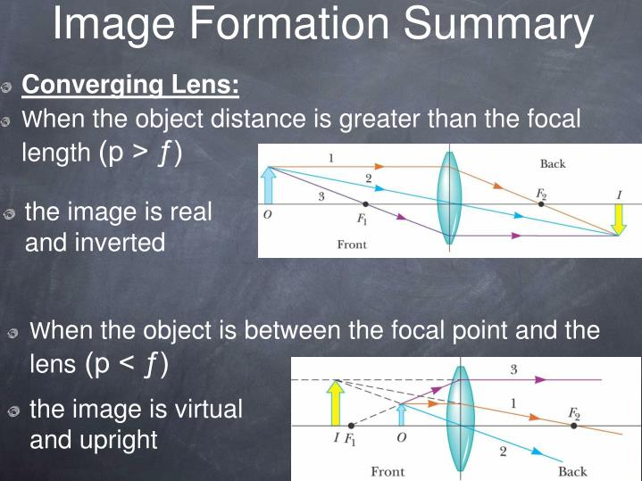 Image Formation Summary