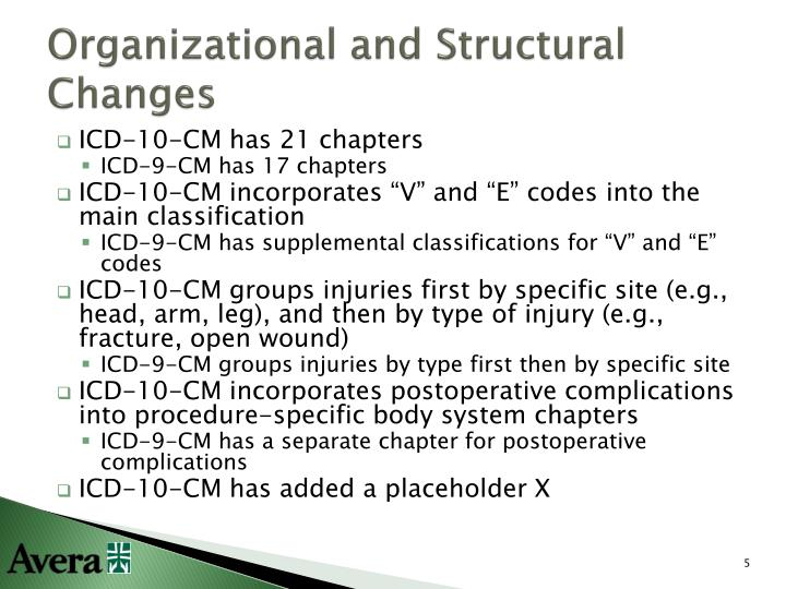 Organizational and Structural Changes