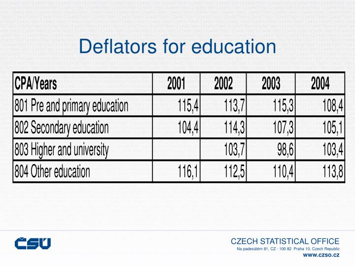 Deflators for education