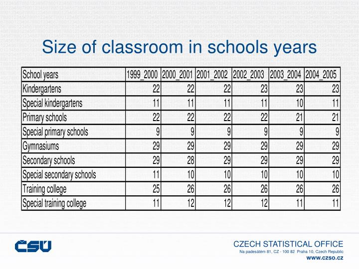 Size of classroom in schools years