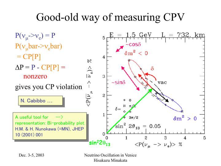 Good-old way of measuring CPV