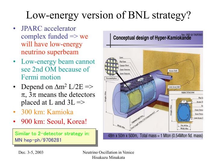 Low-energy version of BNL strategy?