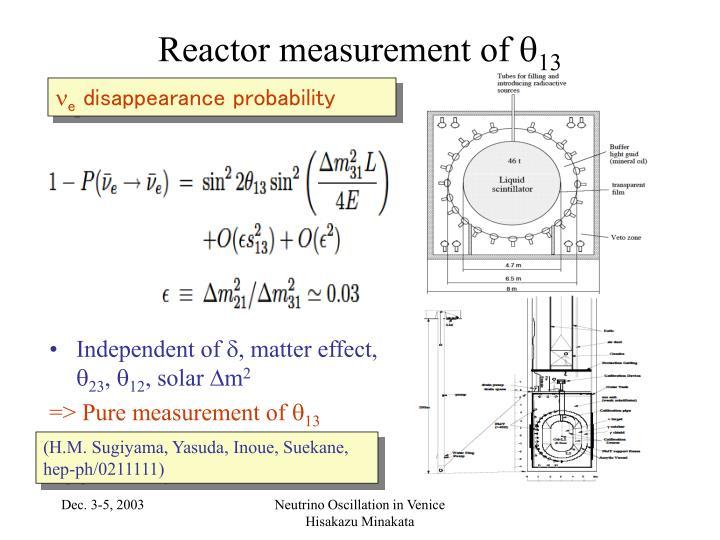 Reactor measurement of