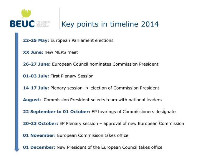 Key points in timeline 2014