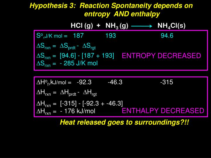 Hypothesis 3:  Reaction Spontaneity depends on