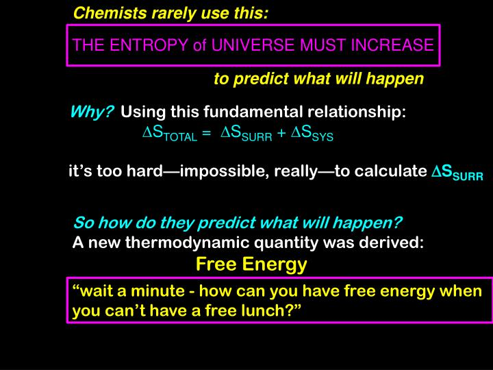 Chemists rarely use this: