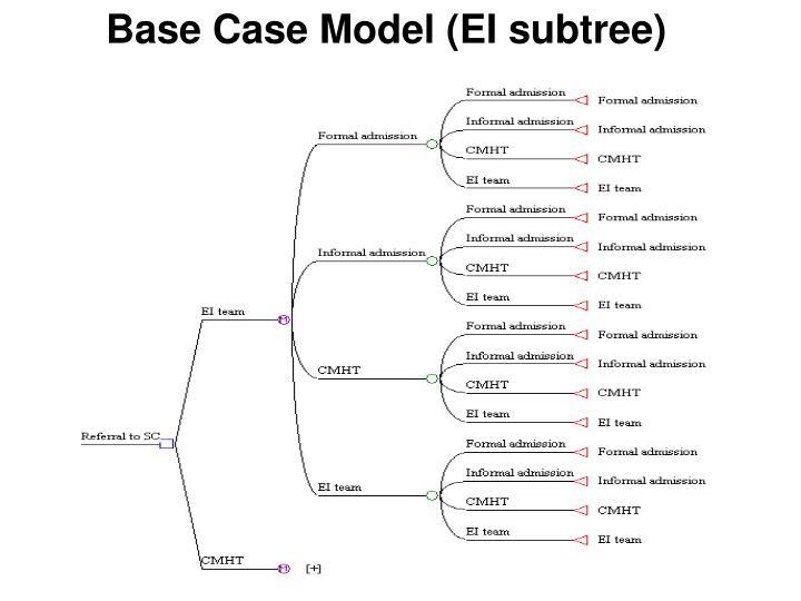 Base Case Model (EI subtree)