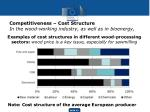 competitiveness cost structure in the wood working industry as well as in bioenergy