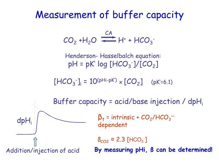 Measurement of buffer capacity
