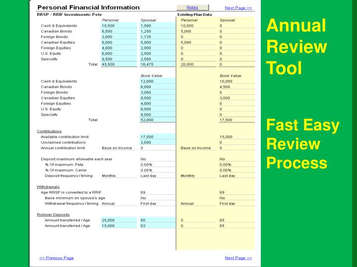 Annual Review Tool