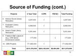 source of funding cont