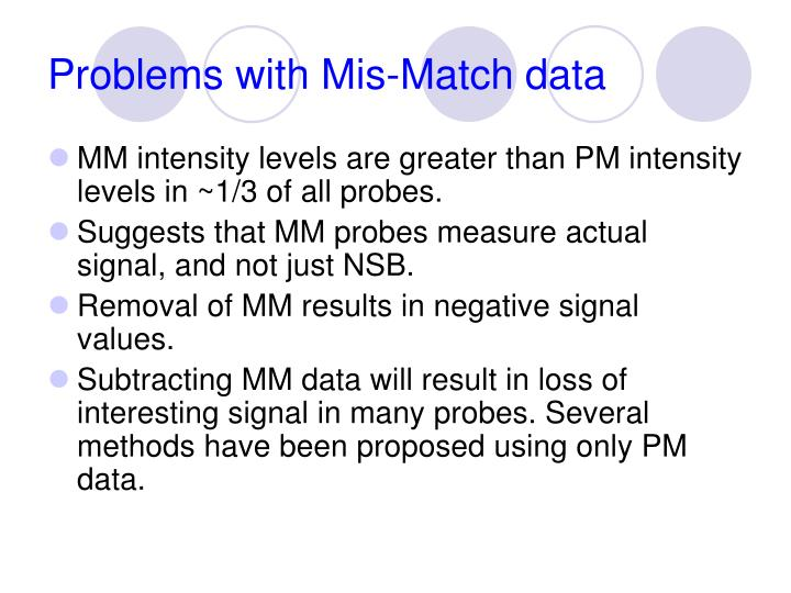 Problems with Mis-Match data