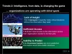 trends 2 intelligence from data is changing the game