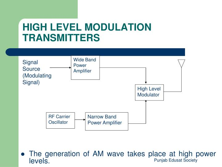 The generation of AM wave takes place at high power levels.