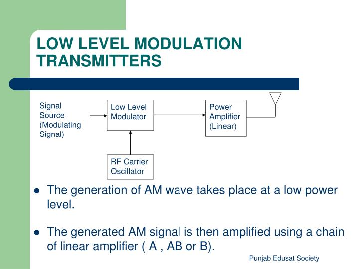 The generation of AM wave takes place at a low power level.