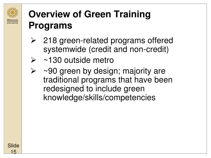Overview of Green Training Programs