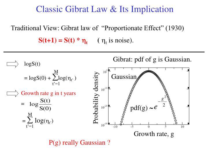 Gibrat: pdf of g is Gaussian.
