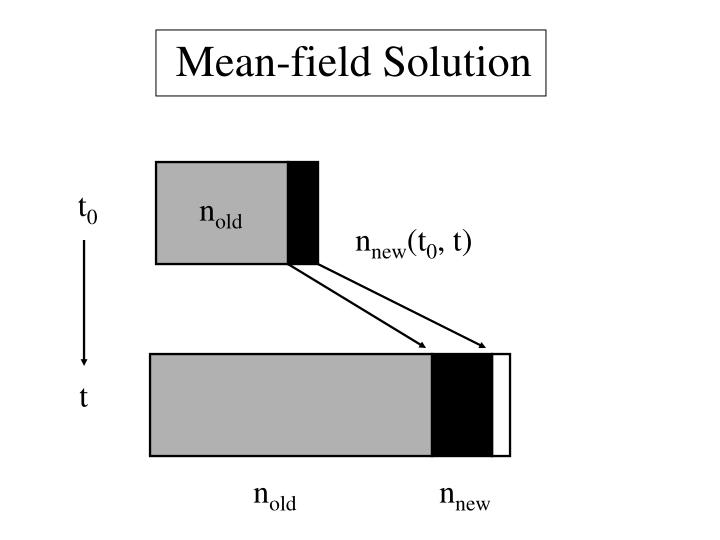 Mean-field Solution