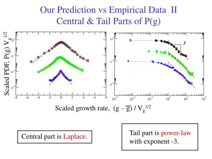 Our Prediction vs Empirical Data  II