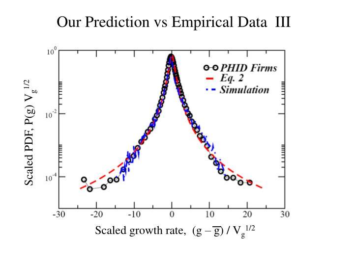 Our Prediction vs Empirical Data  III