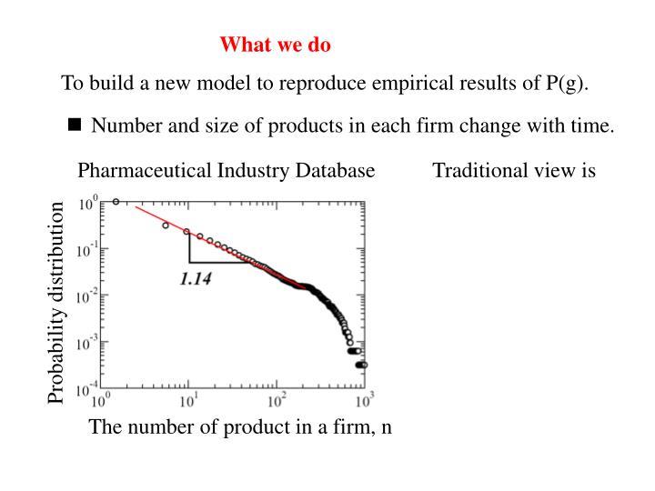 Pharmaceutical Industry Database