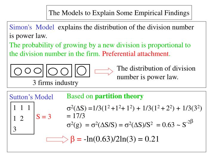 The Models to Explain Some Empirical Findings