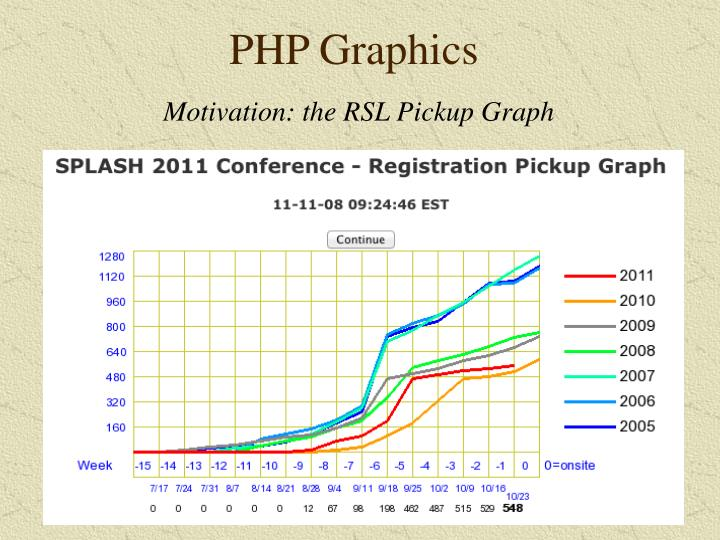 PHP Graphics