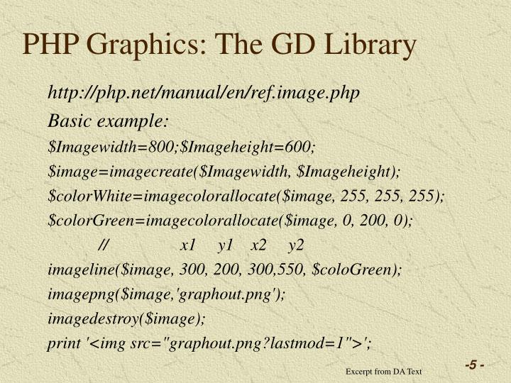 PHP Graphics: The GD Library