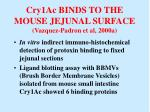 cry1ac binds to the mouse jejunal surface vazquez padron et al 2000a