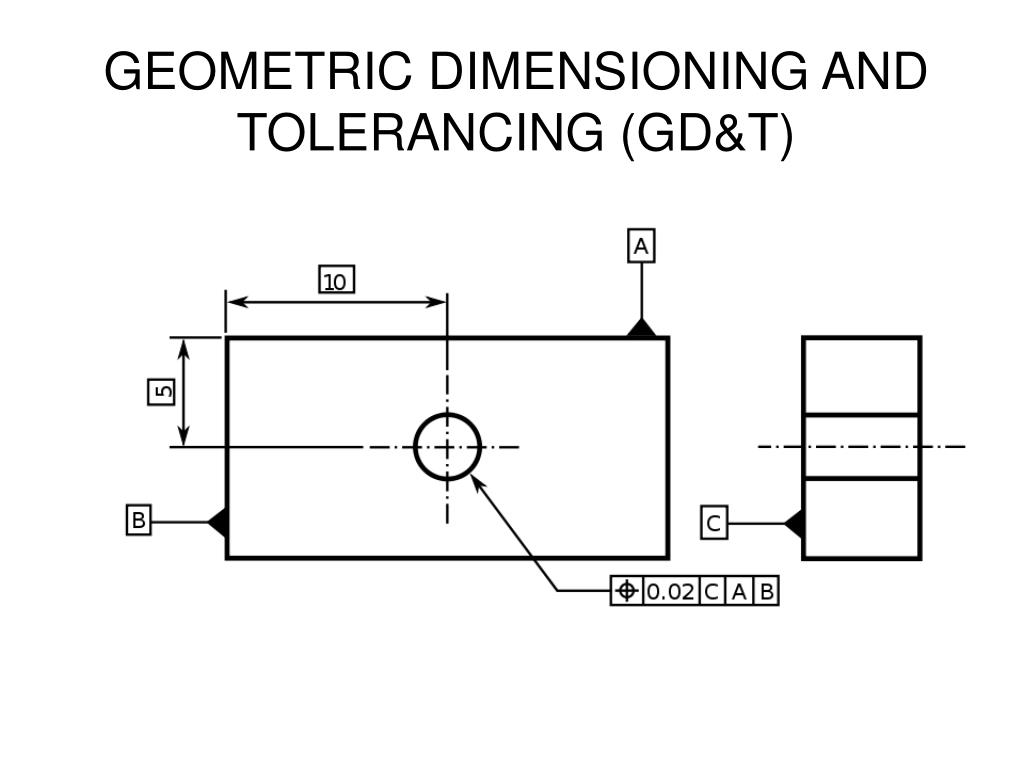 PPT - GEOMETRIC DIMENSIONING AND TOLERANCING (GD&T