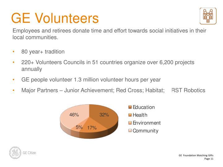 GE Volunteers