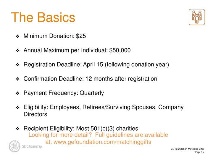 Minimum Donation: $25 ...