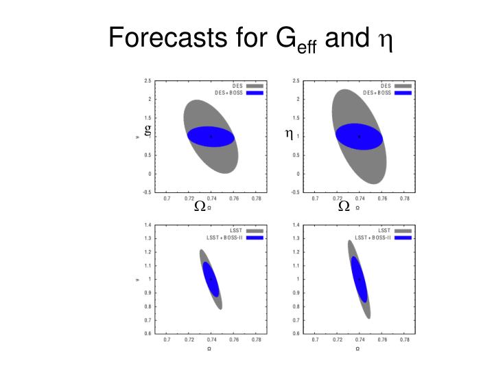 Forecasts for G