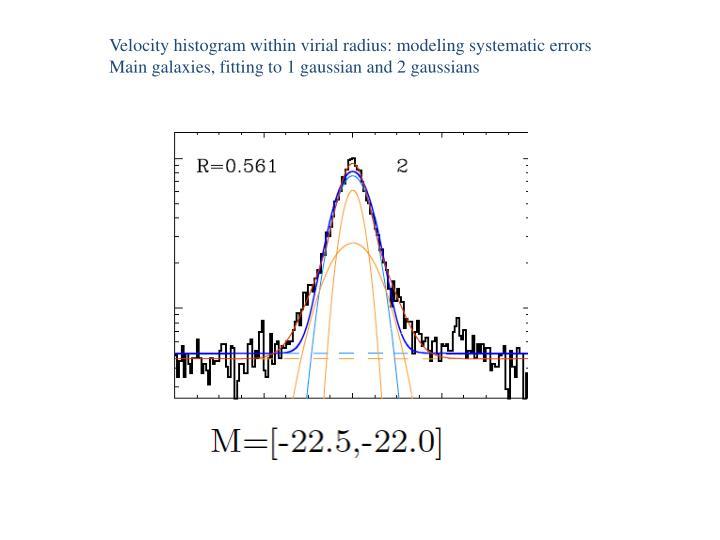 Velocity histogram within virial radius: modeling systematic errors