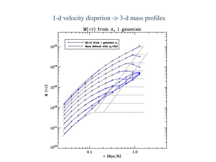 1-d velocity disperion -> 3-d mass profiles