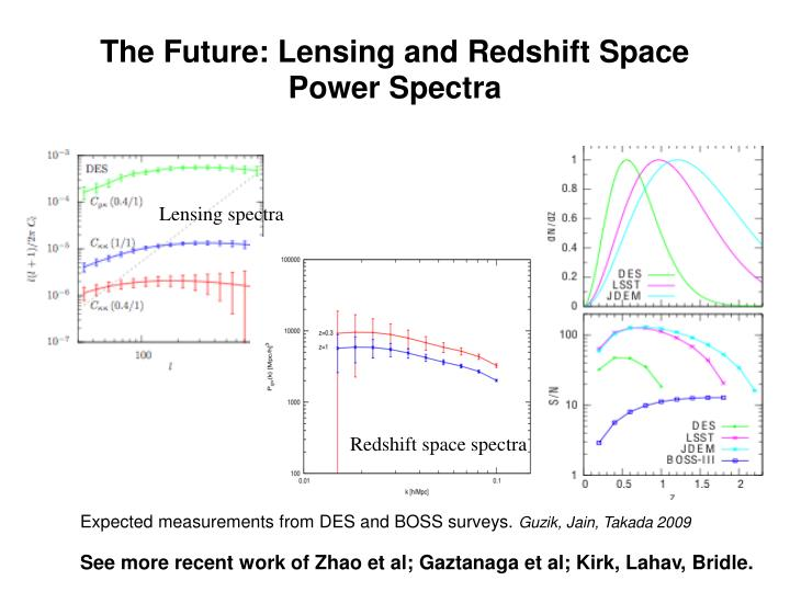 The Future: Lensing and Redshift Space Power Spectra