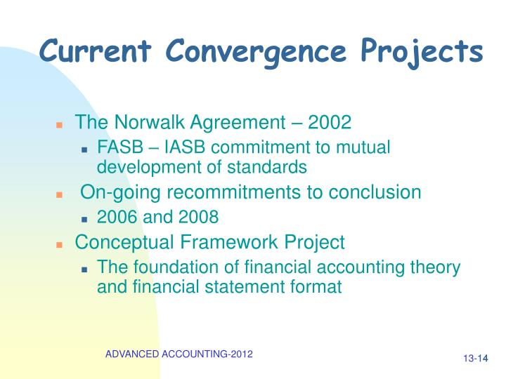 Current Convergence Projects