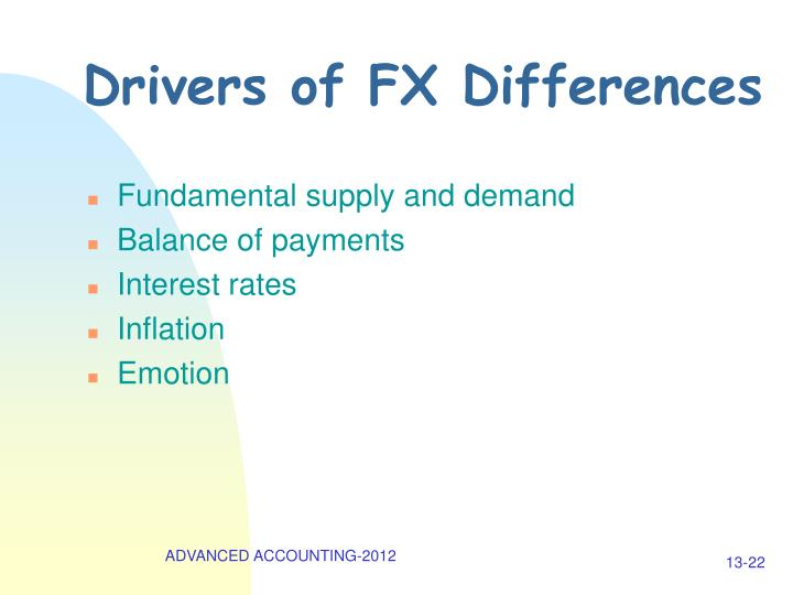 Drivers of FX Differences