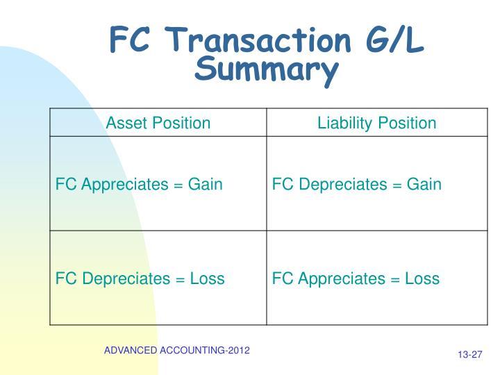 FC Transaction G/L Summary