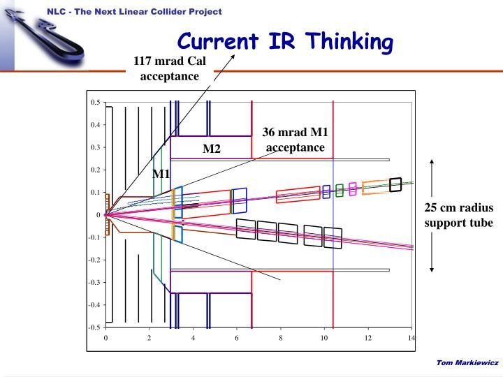 Current IR Thinking