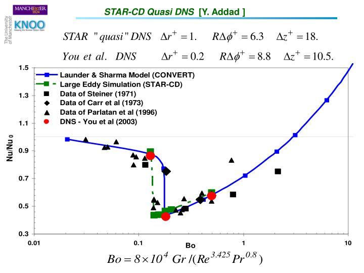 STAR-CD Quasi DNS