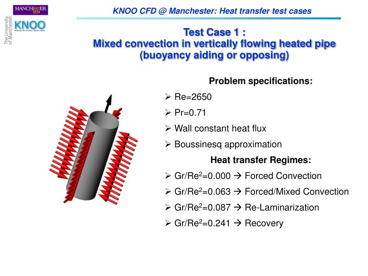 Test case 1 mixed convection in vertically flowing heated pipe buoyancy aiding or opposing