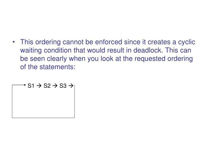This ordering cannot be enforced since it creates a cyclic waiting condition that would result in deadlock. This can be seen clearly when you look at the requested ordering of the statements: