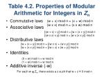 table 4 2 properties of modular arithmetic for integers in z n