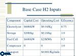 base case h2 inputs